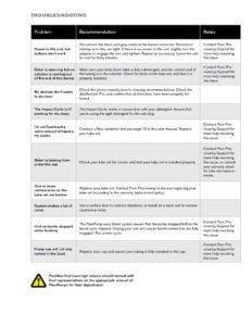 thumbnail of FlexiPump Troubleshooting Guide